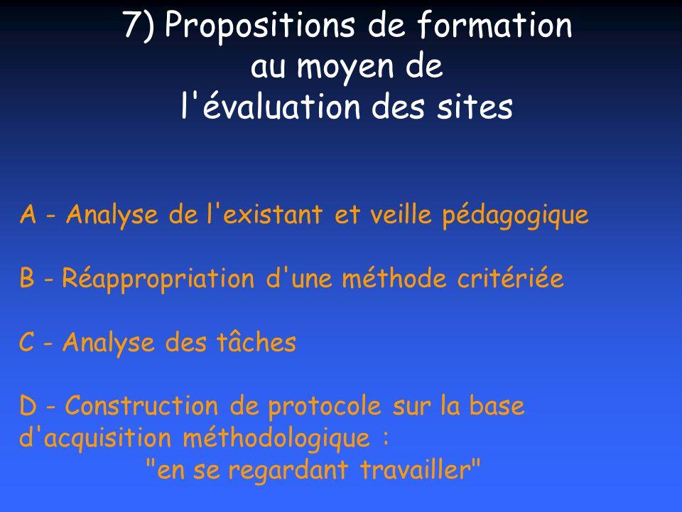 7) Propositions de formation