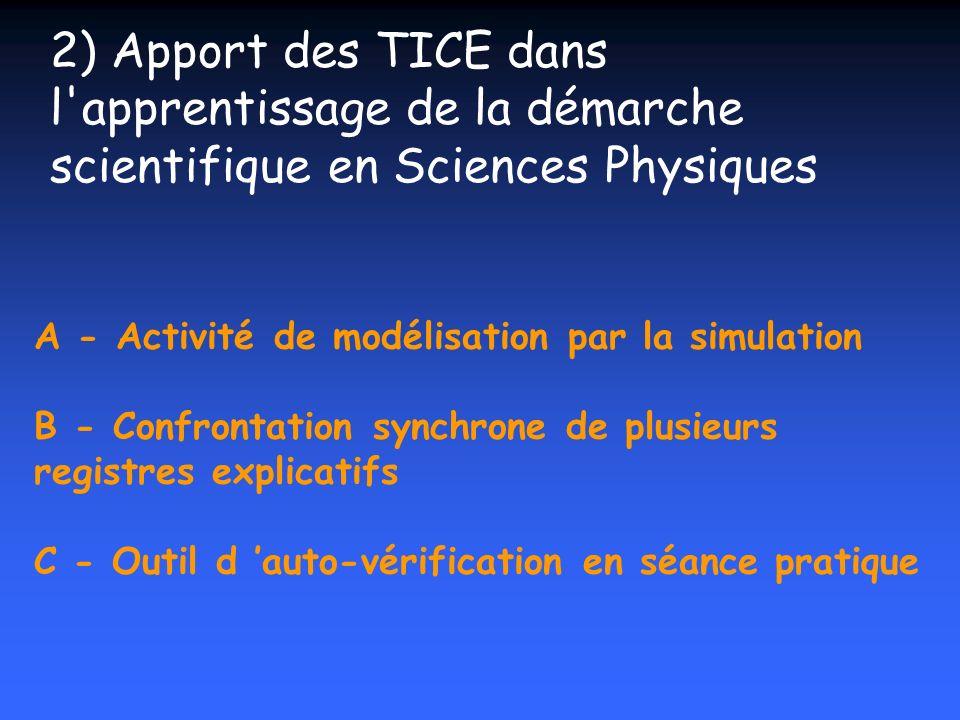 2) Apport des TICE dans l apprentissage de la démarche scientifique en Sciences Physiques