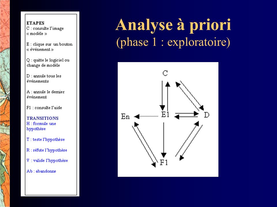 Analyse à priori (phase 1 : exploratoire)