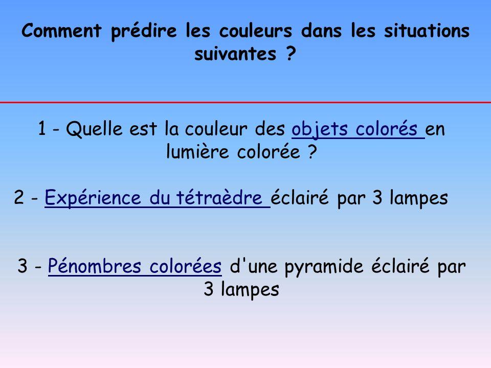 Comment prédire les couleurs dans les situations suivantes