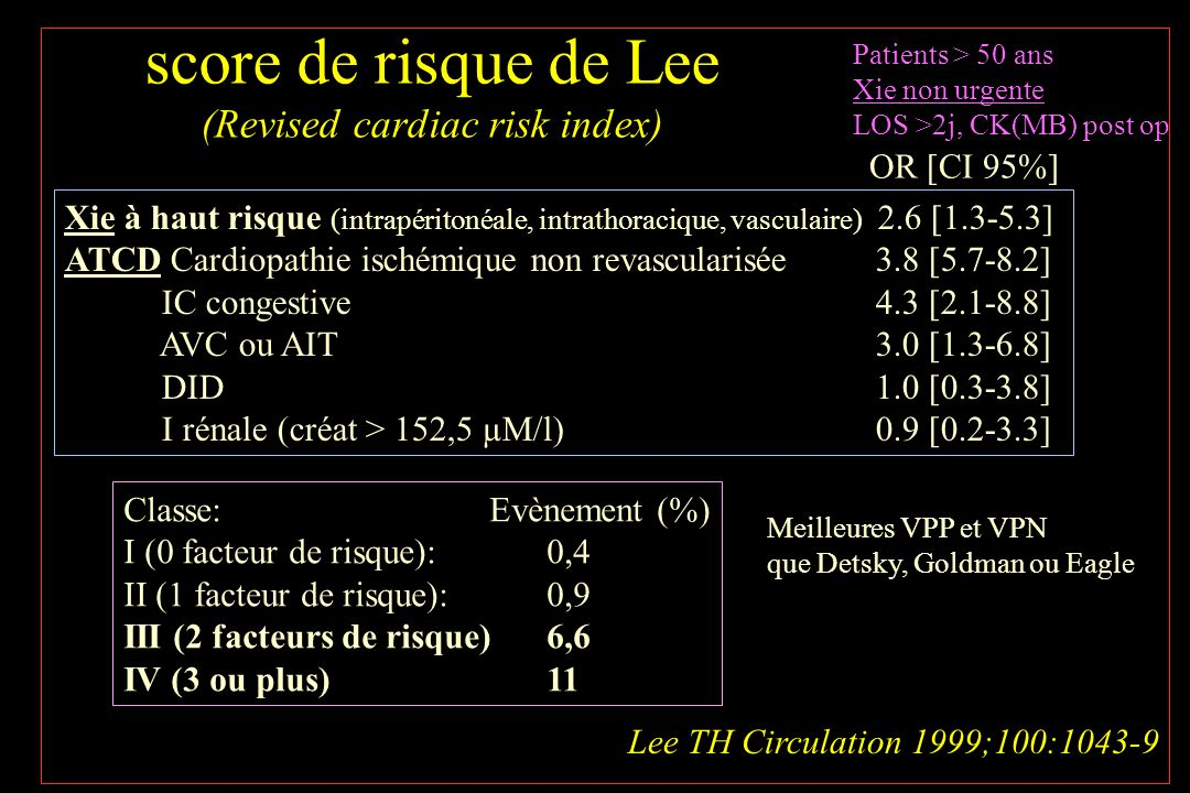 score de risque de Lee (Revised cardiac risk index)