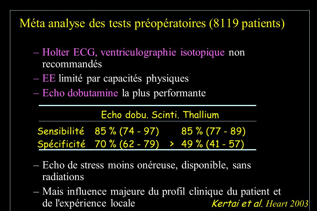 Méta analyse des tests préopératoires (8119 patients)