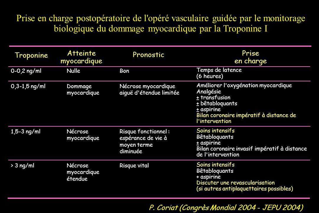 Prise en charge postopératoire de l opéré vasculaire guidée par le monitorage biologique du dommage myocardique par la Troponine I