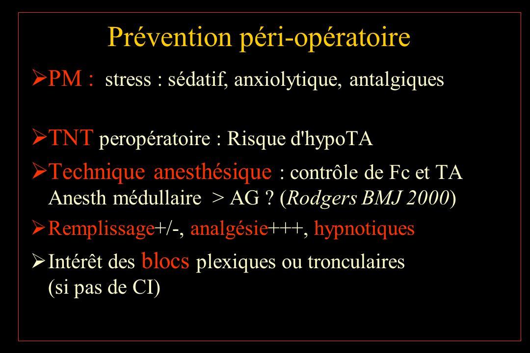 Prévention péri-opératoire