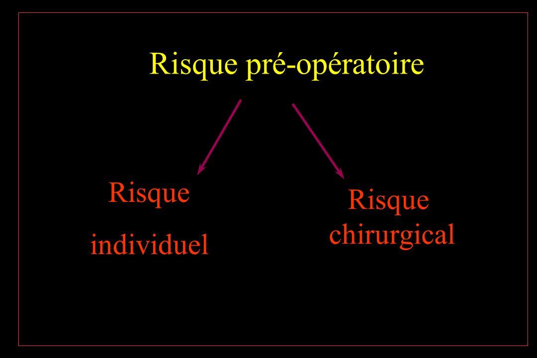 Risque pré-opératoire