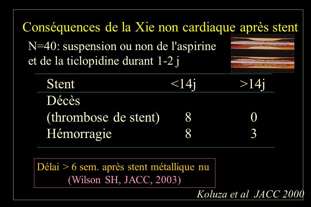 Conséquences de la Xie non cardiaque après stent