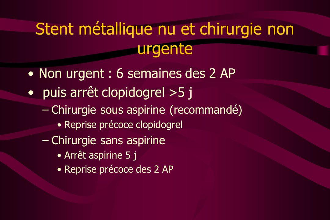 Stent métallique nu et chirurgie non urgente