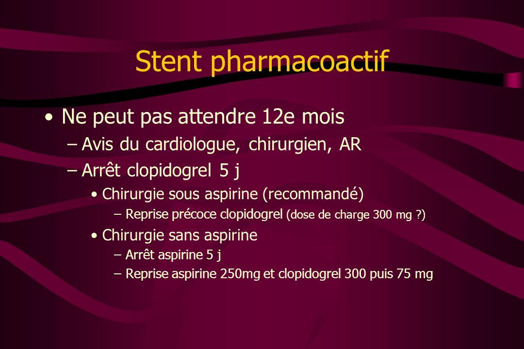Stent pharmacoactif Ne peut pas attendre 12e mois