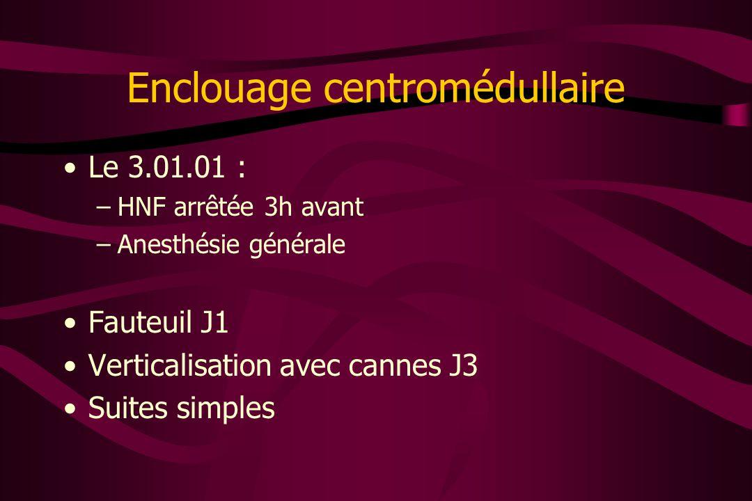 Enclouage centromédullaire