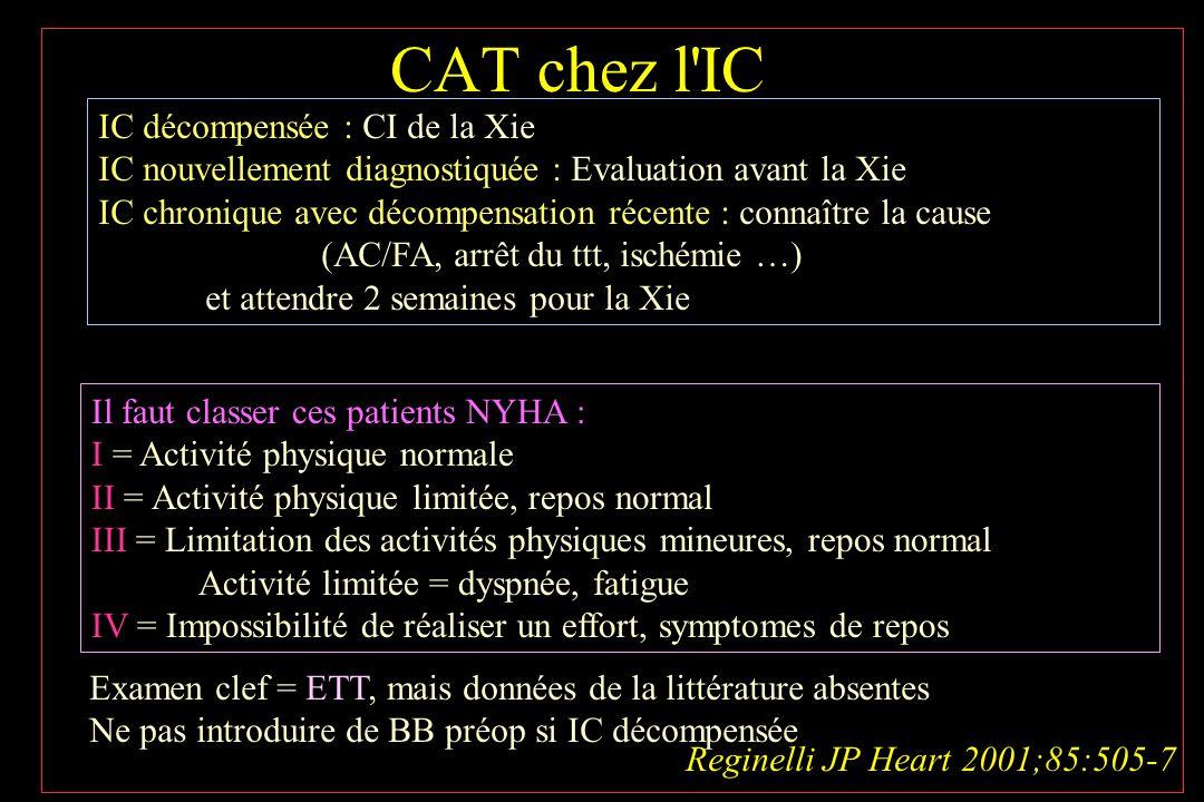 CAT chez l IC IC décompensée : CI de la Xie