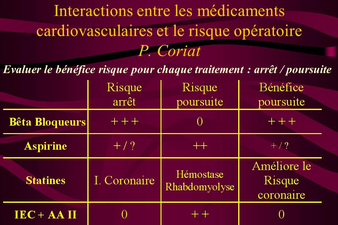 Interactions entre les médicaments cardiovasculaires et le risque opératoire P. Coriat