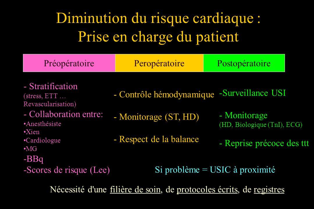 Diminution du risque cardiaque : Prise en charge du patient