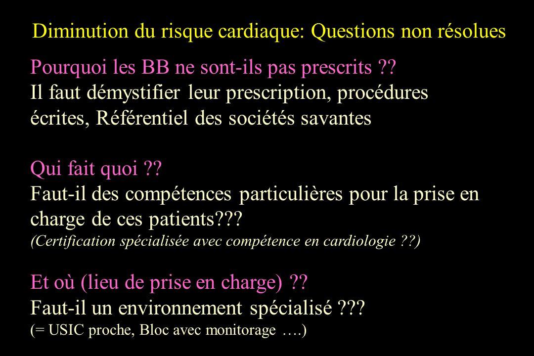 Diminution du risque cardiaque: Questions non résolues