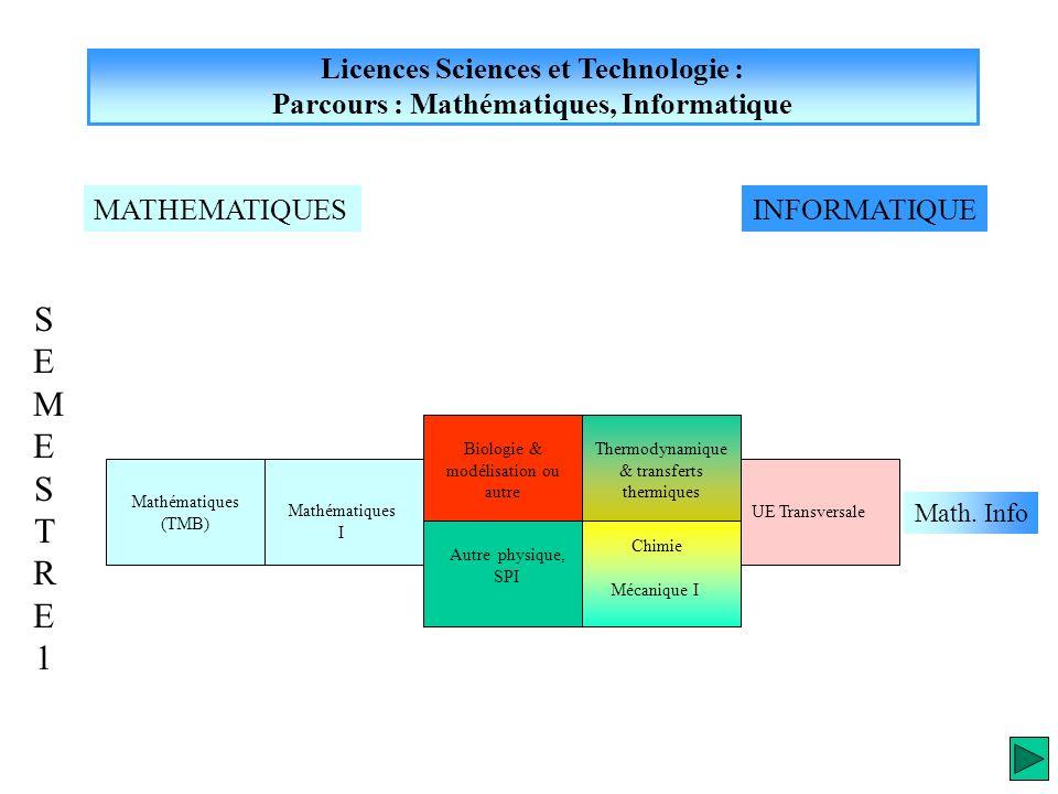 SEMESTRE 1 Licences Sciences et Technologie :