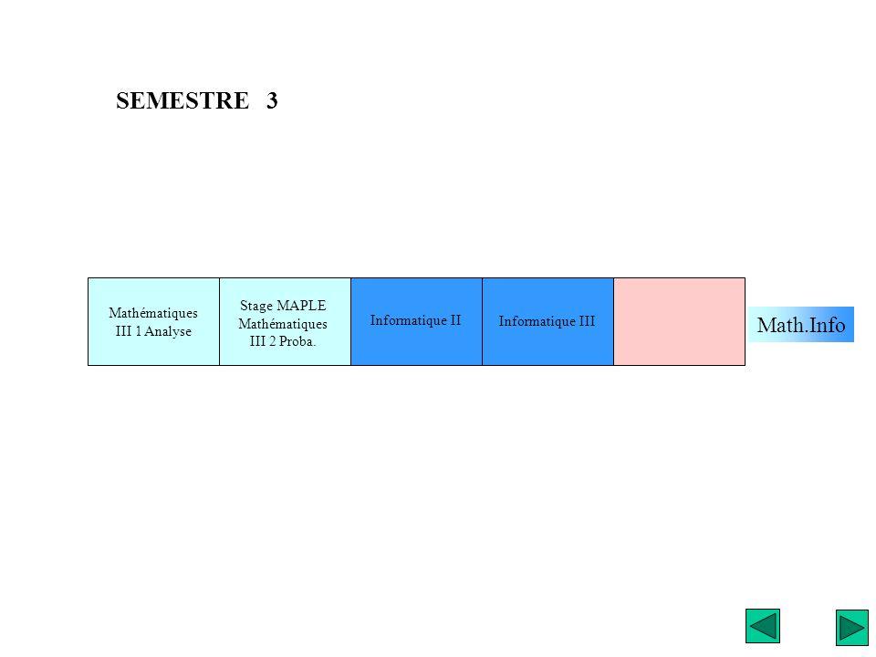 SEMESTRE 3 Math.Info Stage MAPLE Mathématiques III 2 Proba.