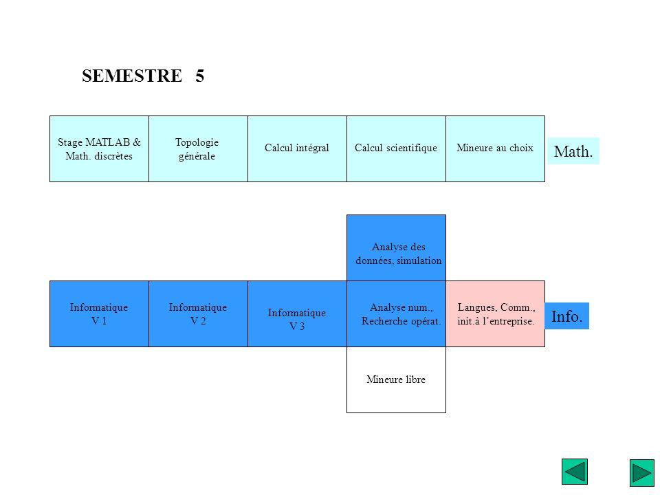 SEMESTRE 5 Math. Info. Stage MATLAB & Math. discrètes