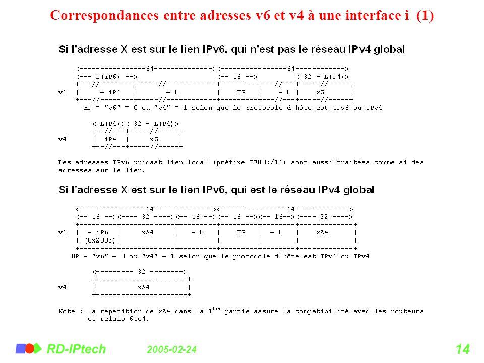 Correspondances entre adresses v6 et v4 à une interface i (1)