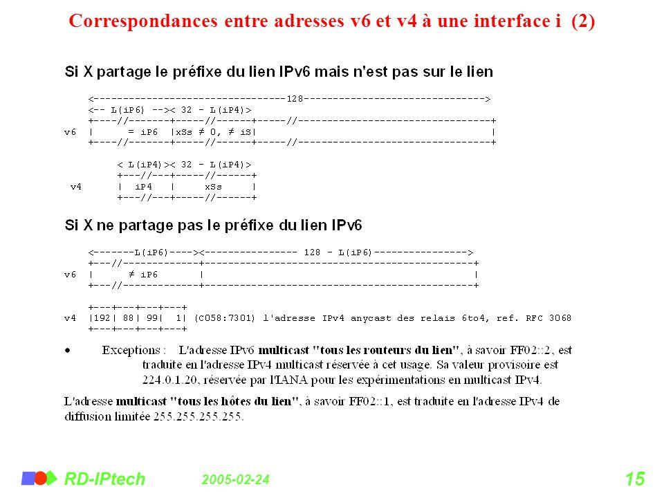 Correspondances entre adresses v6 et v4 à une interface i (2)