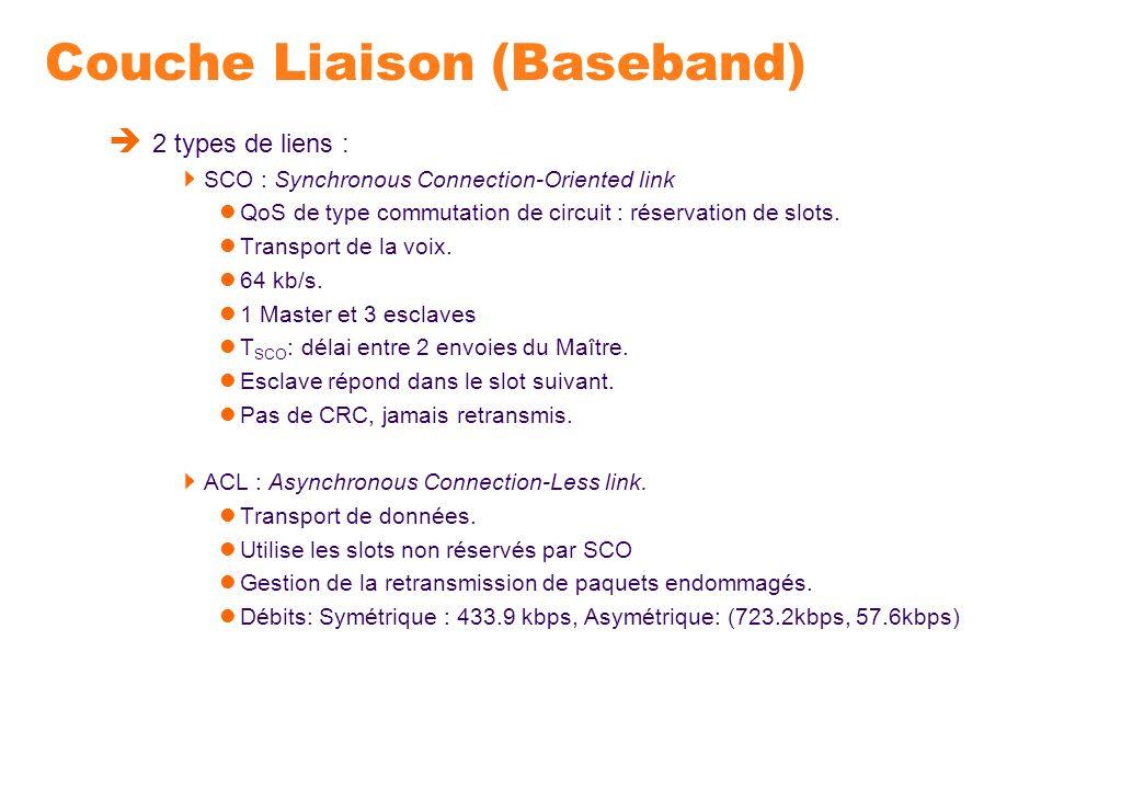 Couche Liaison (Baseband)