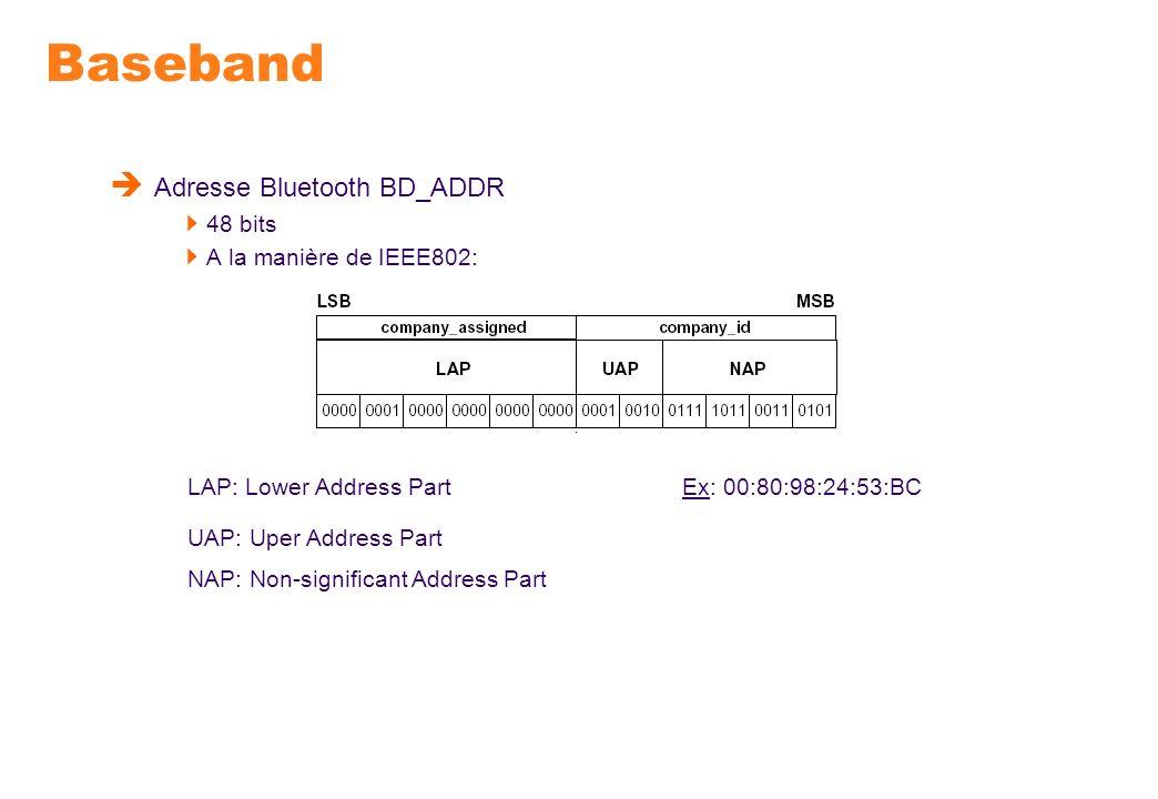 Baseband Adresse Bluetooth BD_ADDR 48 bits A la manière de IEEE802:
