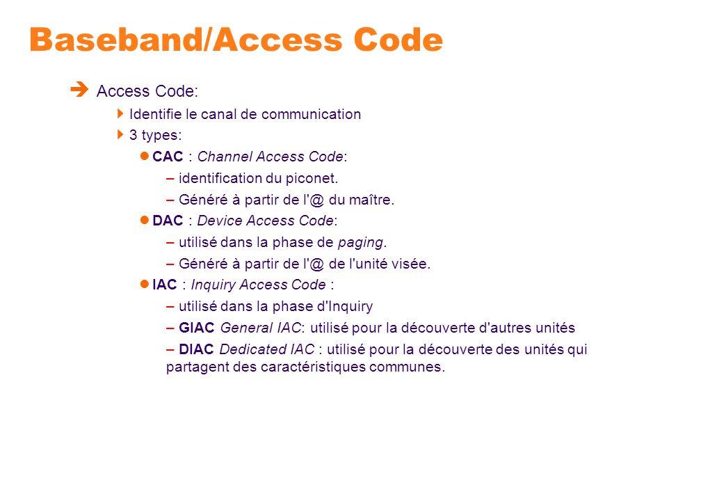 Baseband/Access Code Access Code: Identifie le canal de communication