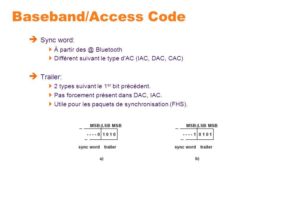 Baseband/Access Code Sync word: Trailer: À partir des @ Bluetooth