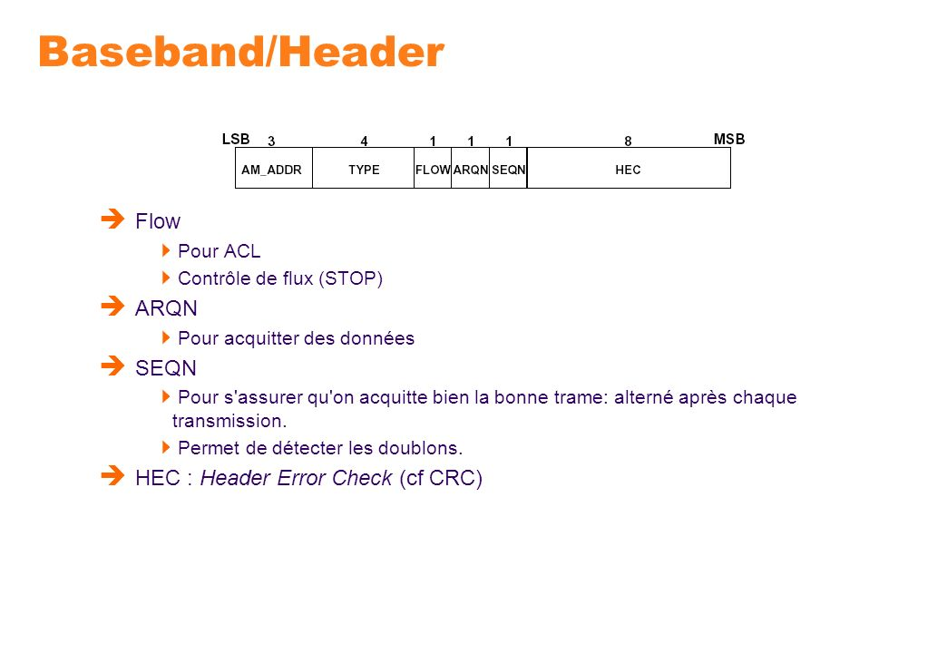 Baseband/Header Flow ARQN SEQN HEC : Header Error Check (cf CRC)