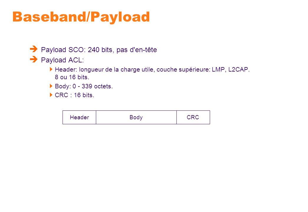 Baseband/Payload Payload SCO: 240 bits, pas d en-tête Payload ACL: