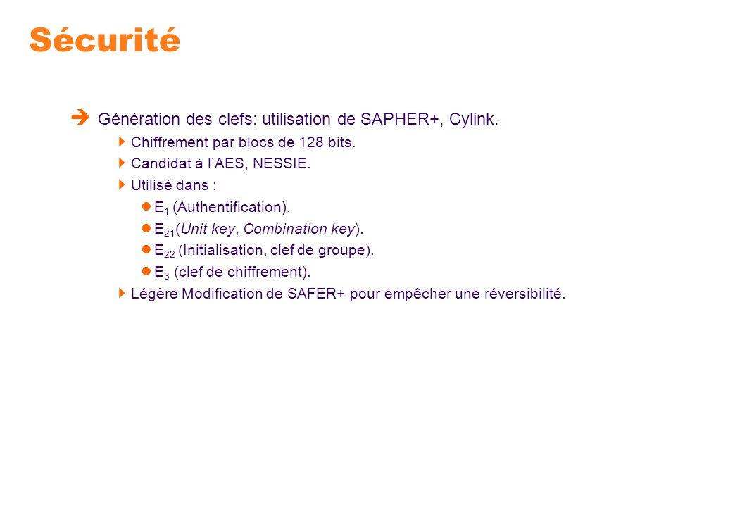 Sécurité Génération des clefs: utilisation de SAPHER+, Cylink.