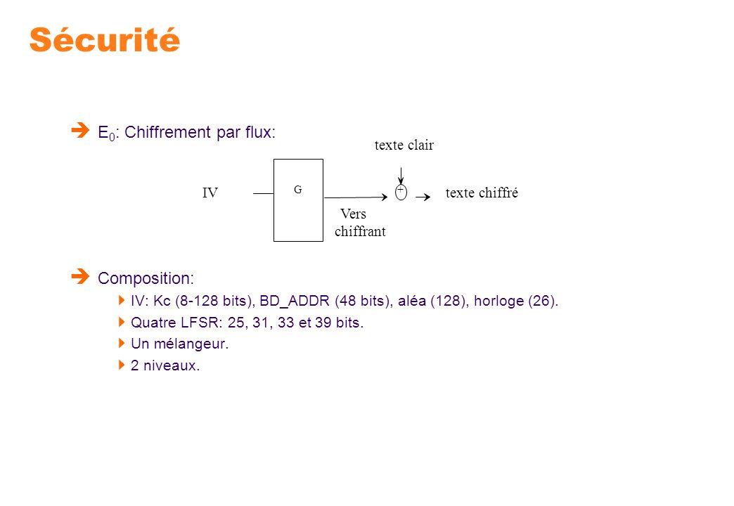 Sécurité E0: Chiffrement par flux: Composition: