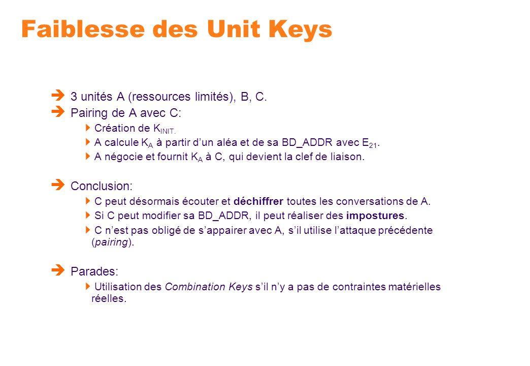 Faiblesse des Unit Keys