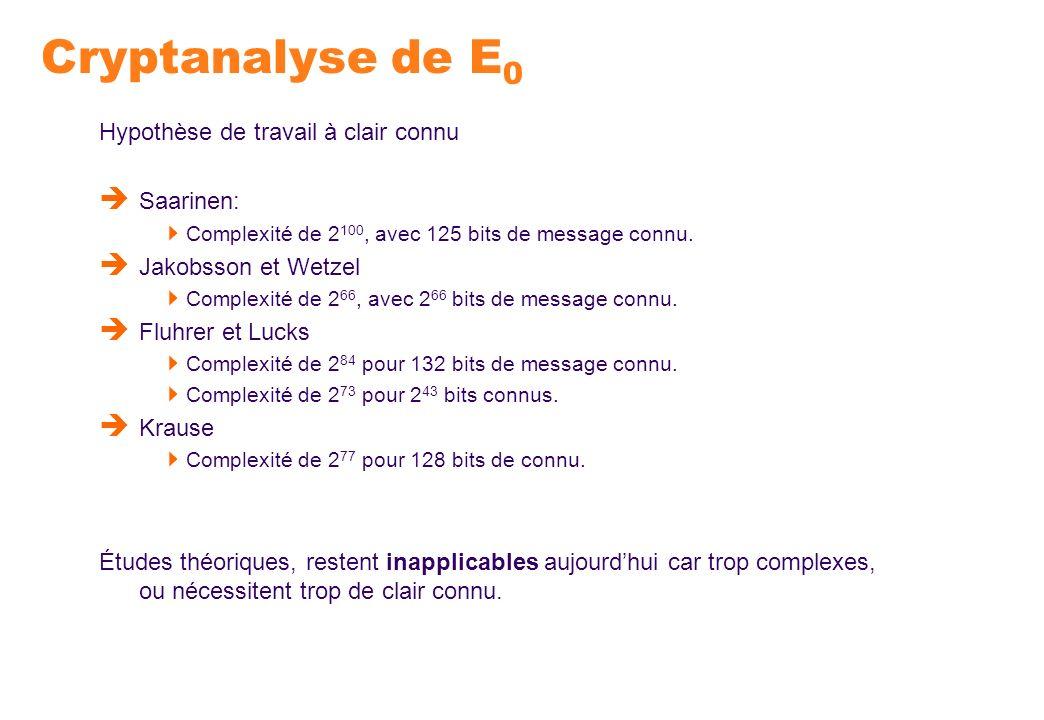 Cryptanalyse de E0 Hypothèse de travail à clair connu Saarinen: