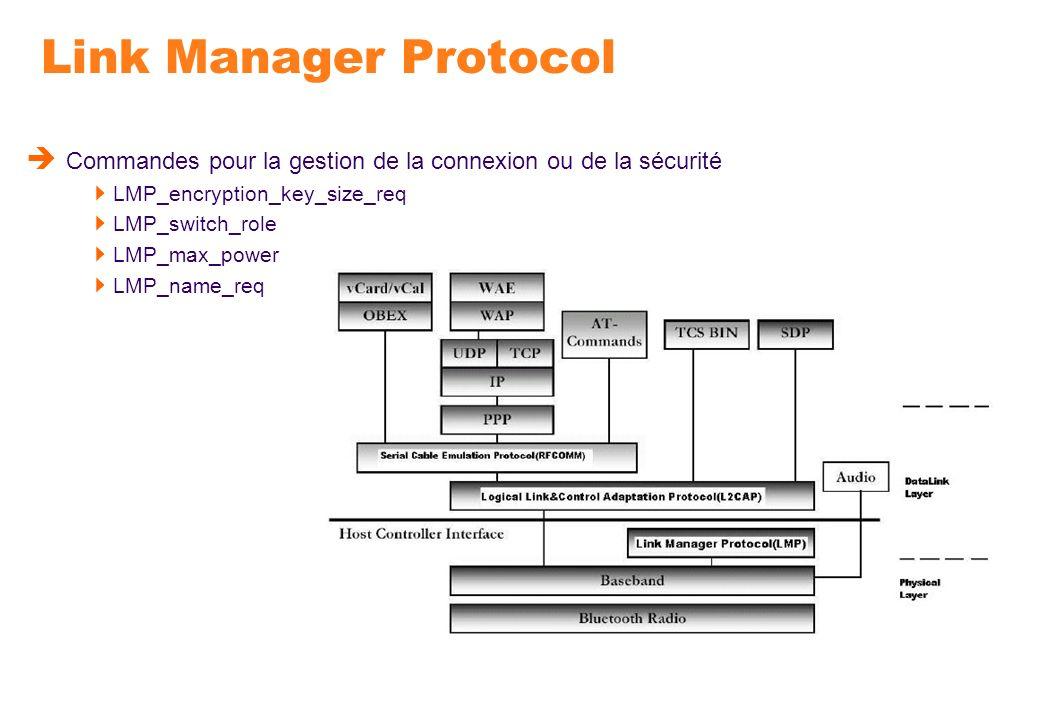 Link Manager Protocol Commandes pour la gestion de la connexion ou de la sécurité. LMP_encryption_key_size_req.