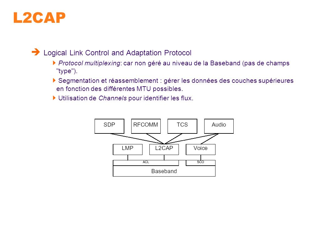 L2CAP Logical Link Control and Adaptation Protocol
