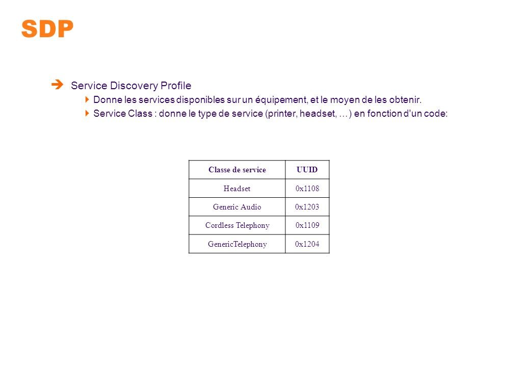 SDP Service Discovery Profile