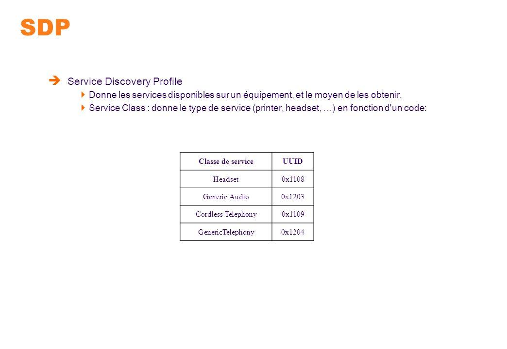 SDP Service Discovery Profile