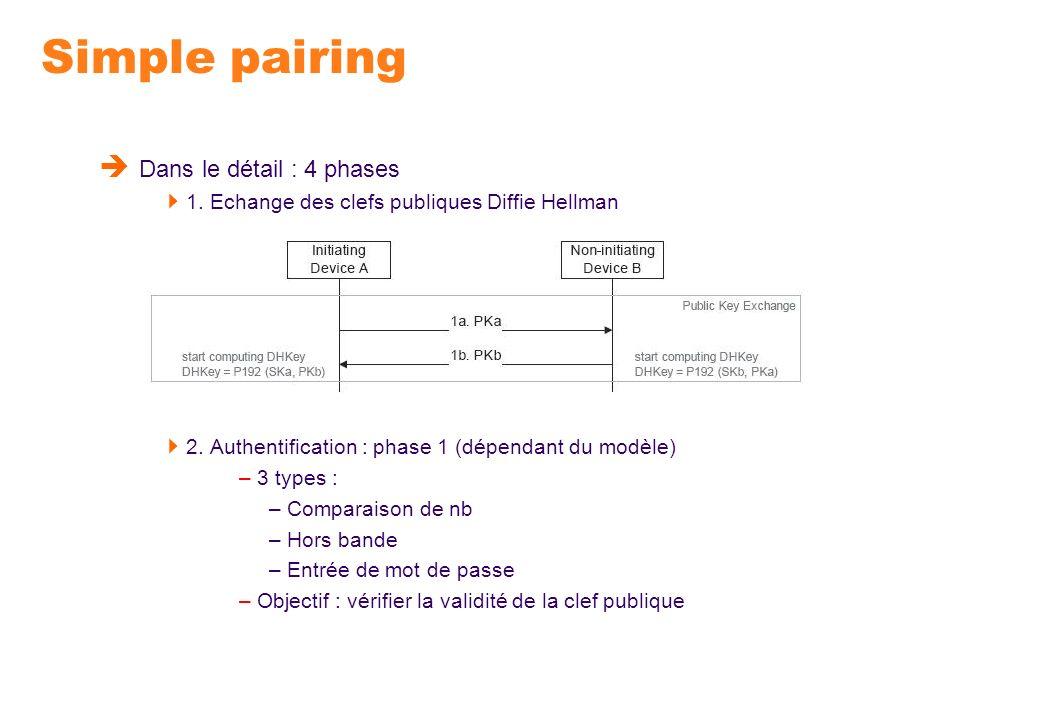 Simple pairing Dans le détail : 4 phases