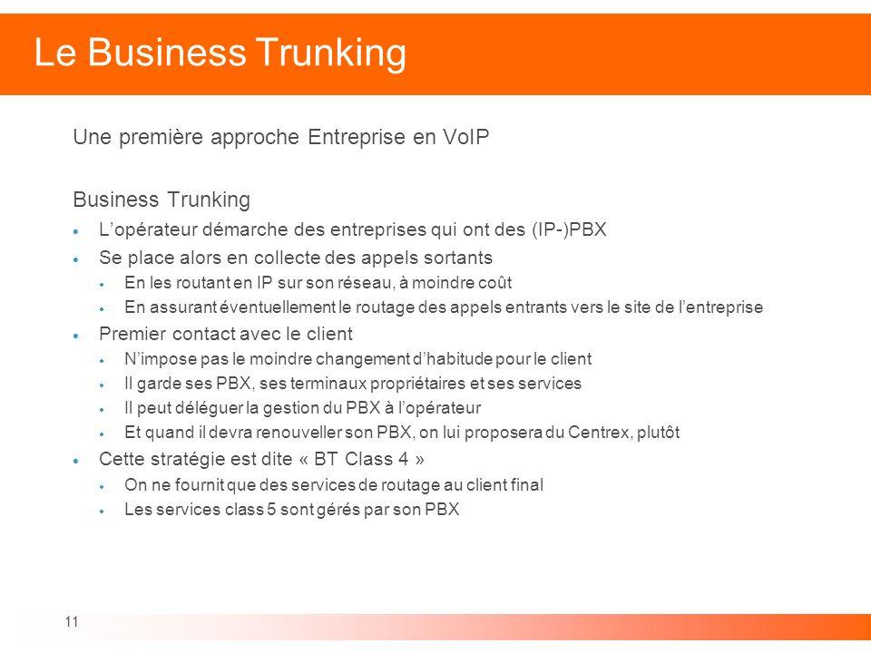 Le Business Trunking Une première approche Entreprise en VoIP