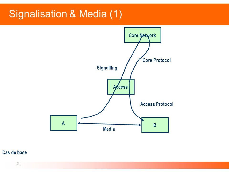 Signalisation & Media (1)