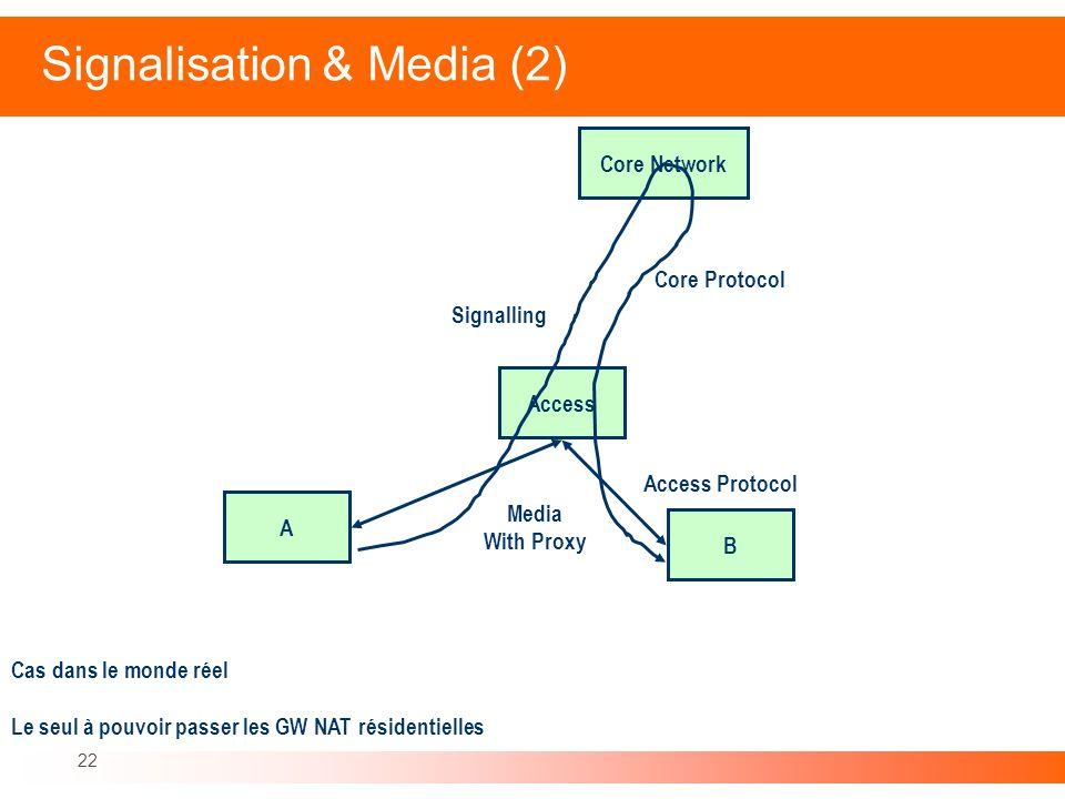 Signalisation & Media (2)