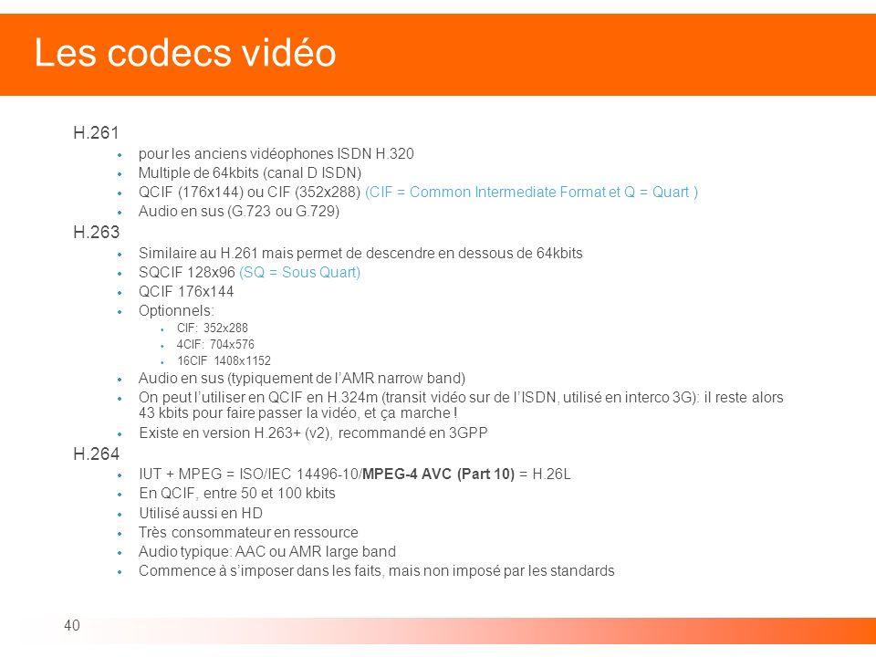 Les codecs vidéoH.261. pour les anciens vidéophones ISDN H.320. Multiple de 64kbits (canal D ISDN)