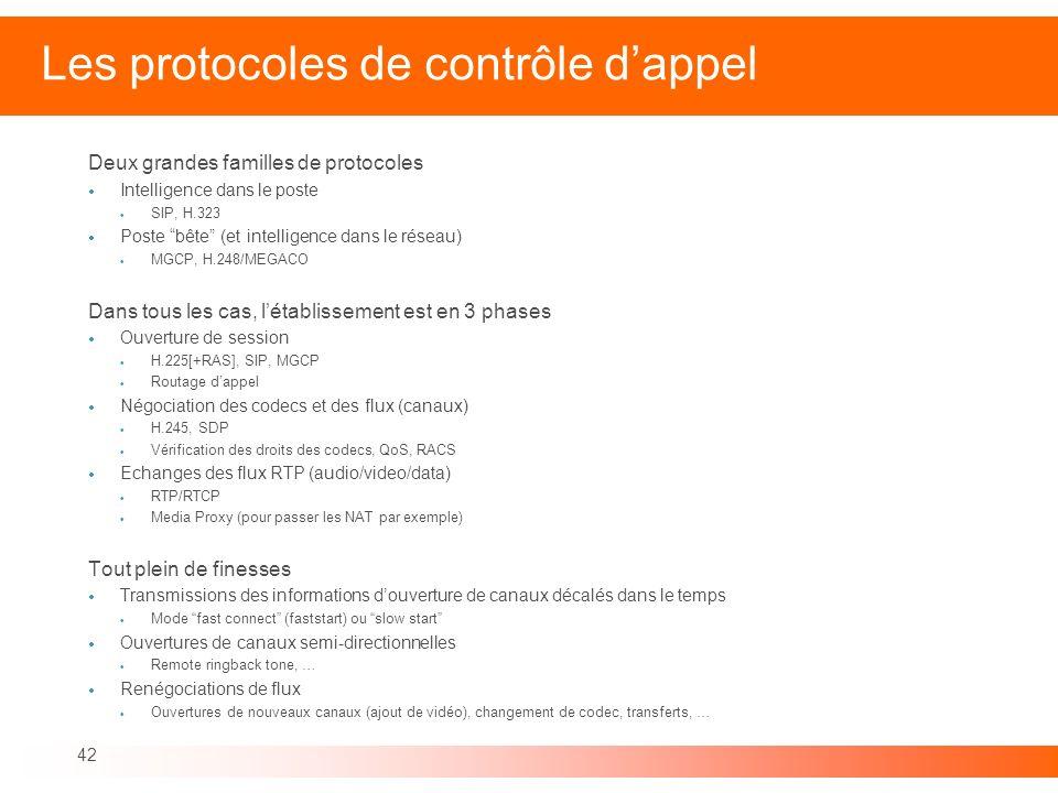 Les protocoles de contrôle d'appel