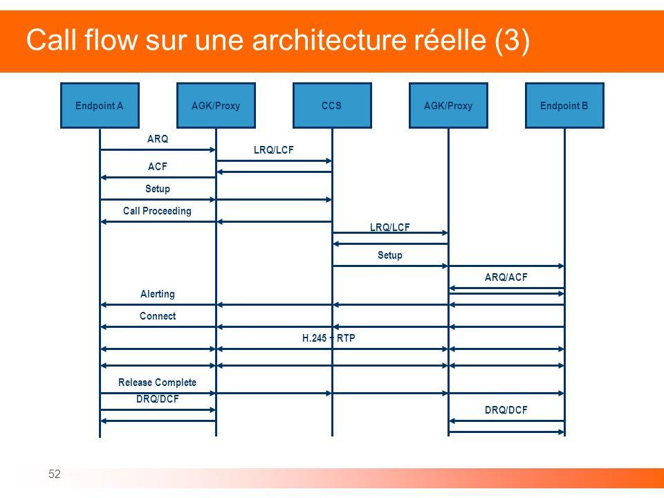 Call flow sur une architecture réelle (3)