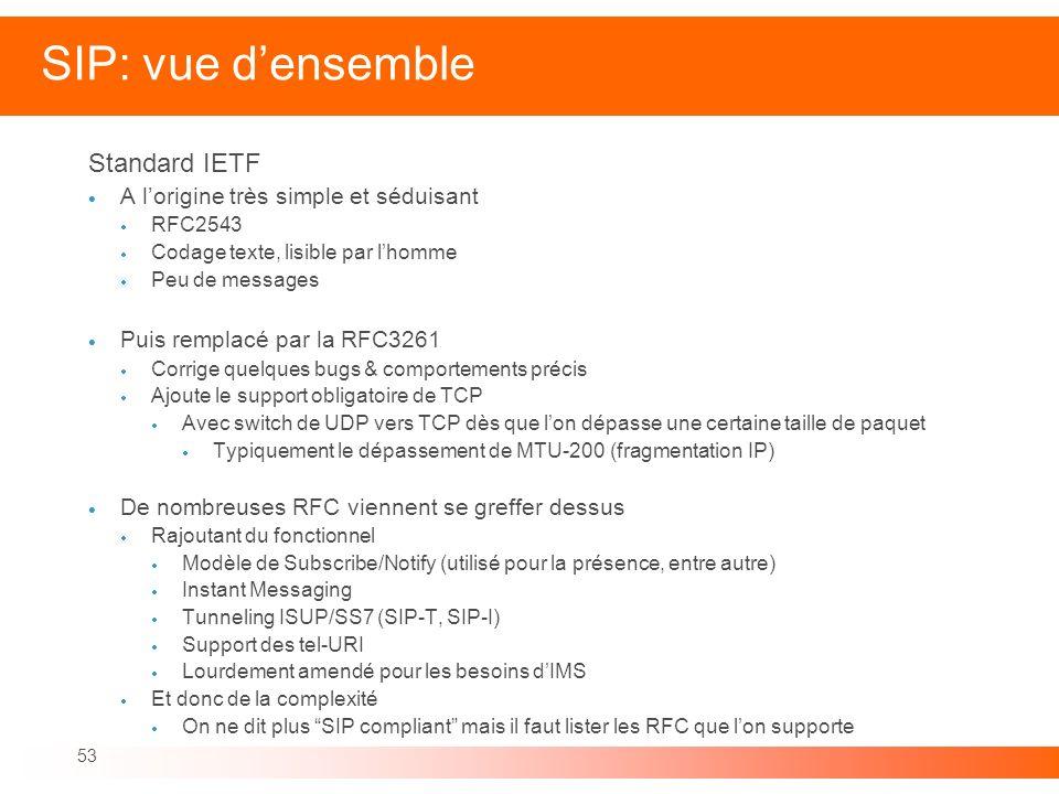 SIP: vue d'ensemble Standard IETF A l'origine très simple et séduisant