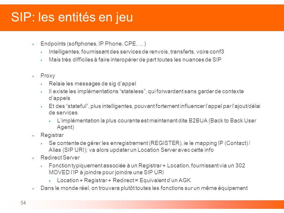 SIP: les entités en jeu Endpoints (softphones, IP Phone, CPE, …)