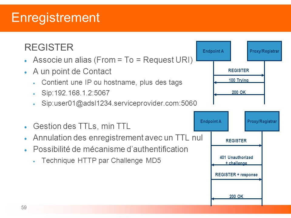 Enregistrement REGISTER Associe un alias (From = To = Request URI)