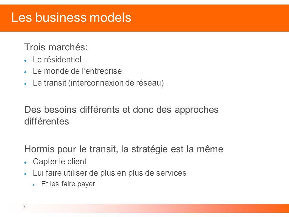 Les business models Trois marchés:
