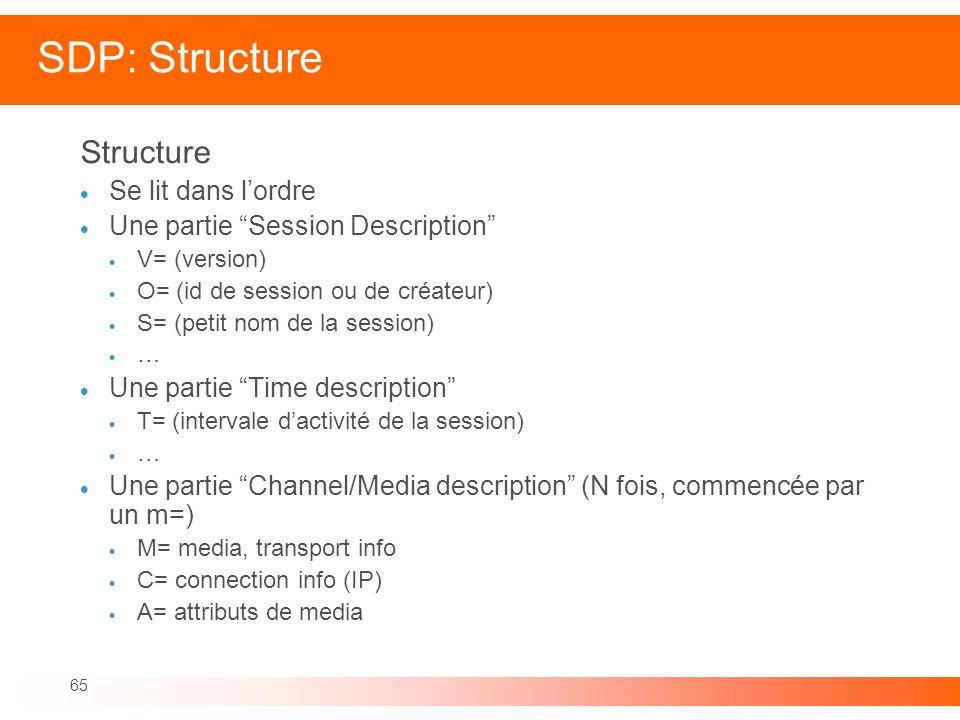 SDP: Structure Structure Se lit dans l'ordre