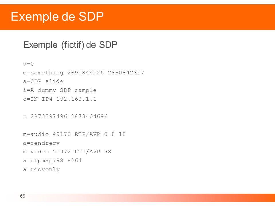 Exemple de SDP Exemple (fictif) de SDP v=0