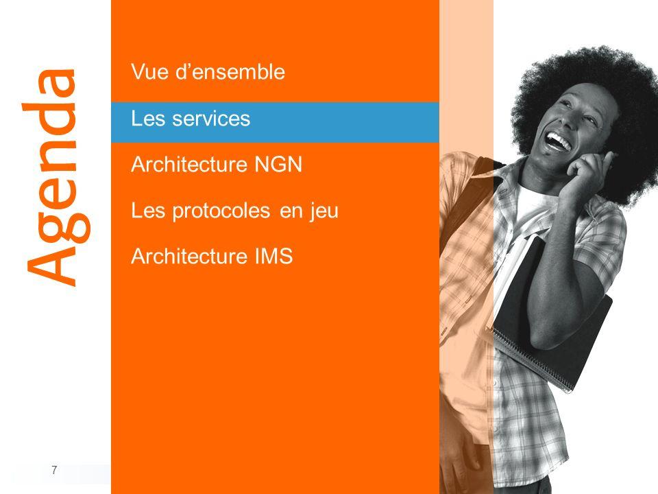 Vue d'ensemble Les services Architecture NGN Les protocoles en jeu Architecture IMS